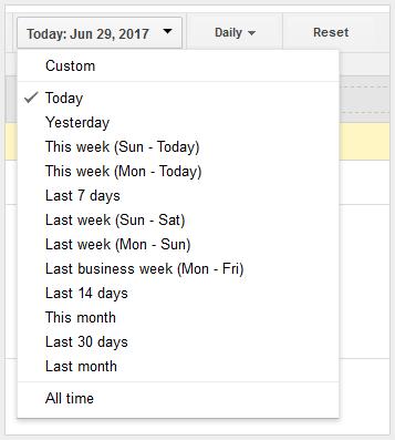 adwords report date