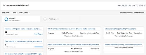 ecommerce seo dashboard report