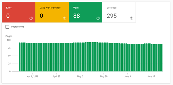 index coverage new google search console
