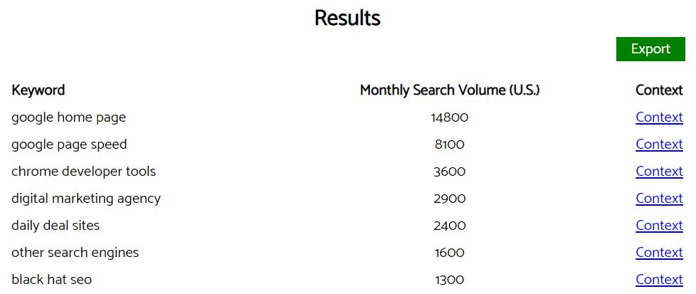 keyworddit results seo tool