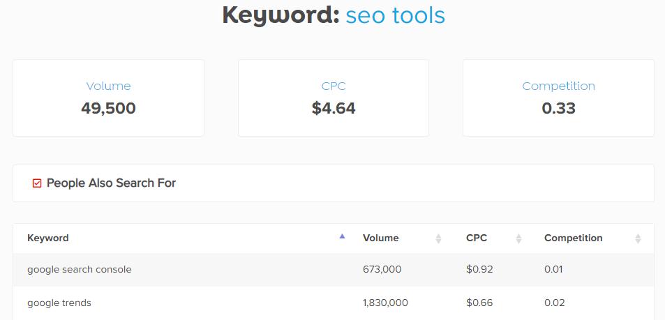 seo tools wondersearch tool
