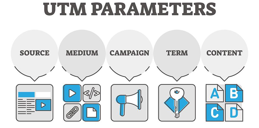 utm parameters image