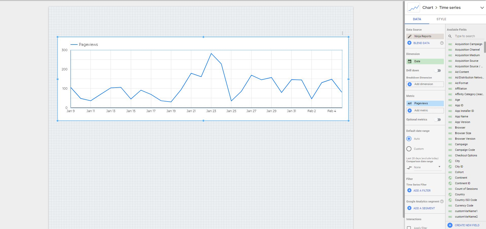 time series chart google data studio