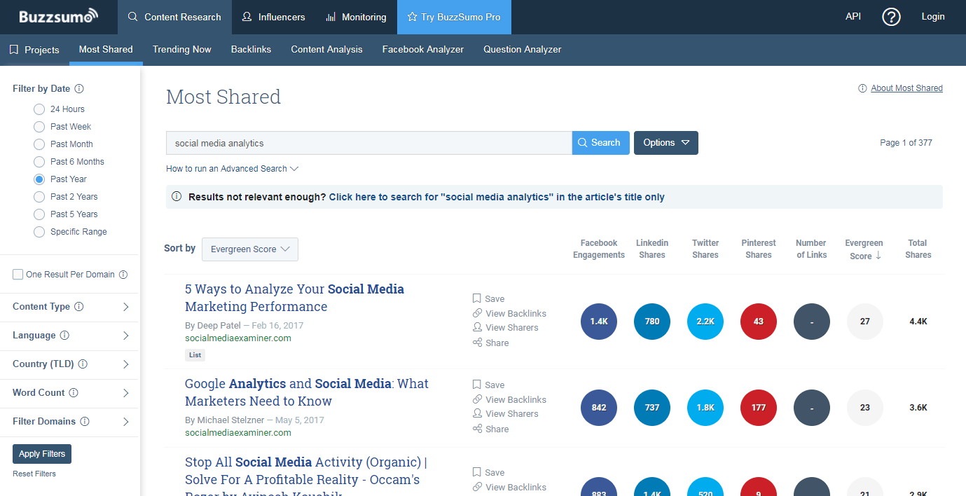 buzzsumo analytics