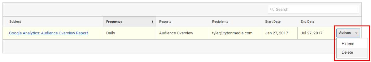delete email report analytics