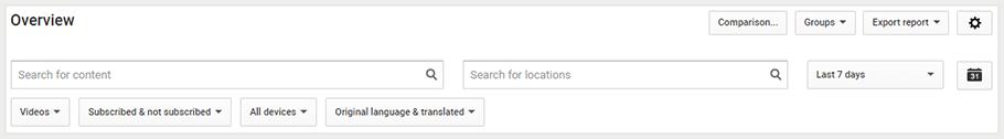 youtube analytics overview