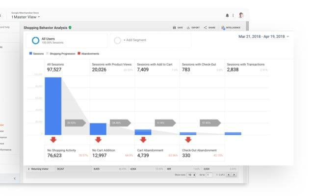 google analytics free tool