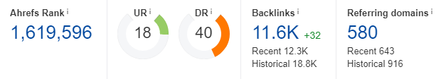 ahrefs dr link equity