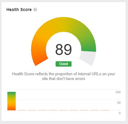 ahrefs seo health