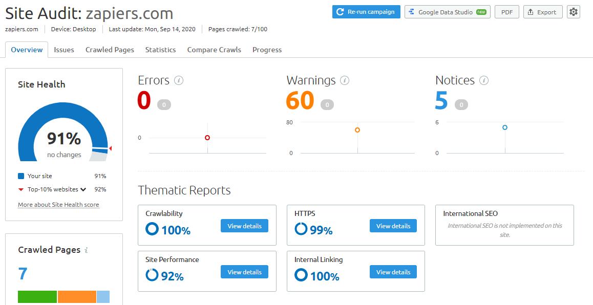 seo site audit results semrush