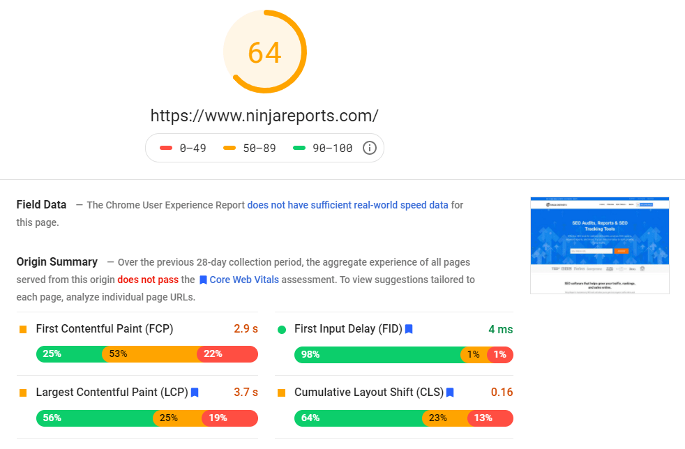 web core vitals report ninja reports